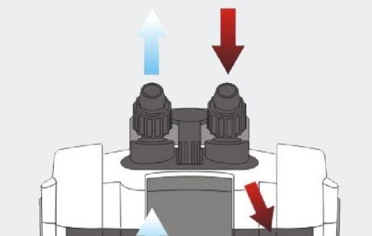 schematische afbeelding waarop de pomp doorvoer te zien is